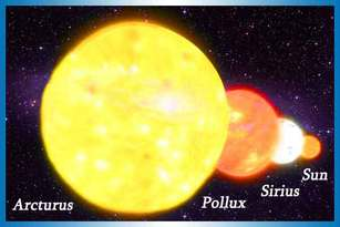 Arcturus - Star Dictionary
